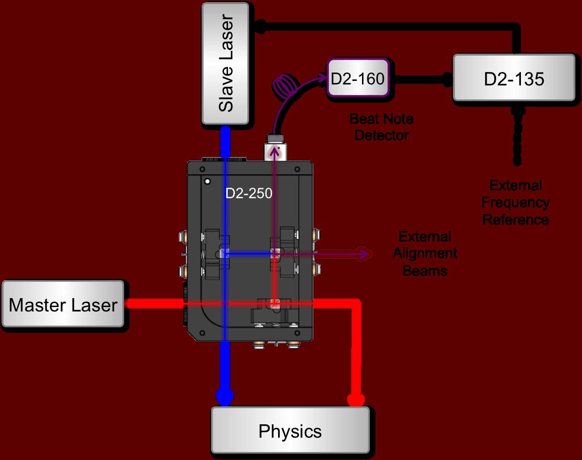 D2-250 schematic