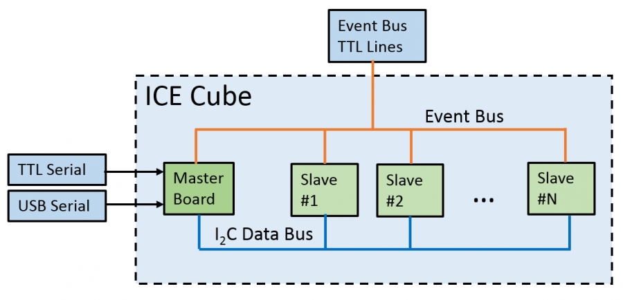 ice-cube-schematic-overview.png