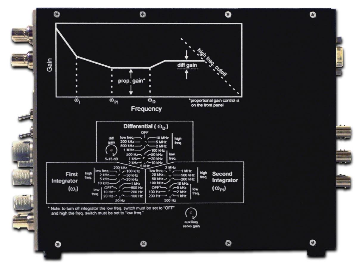 D2-125 Laser Servo - Vescent Photonics