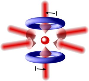 cold atom science